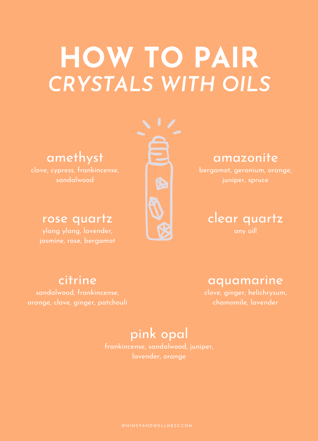 how to pair crystals with oils chart whimsy + wellness