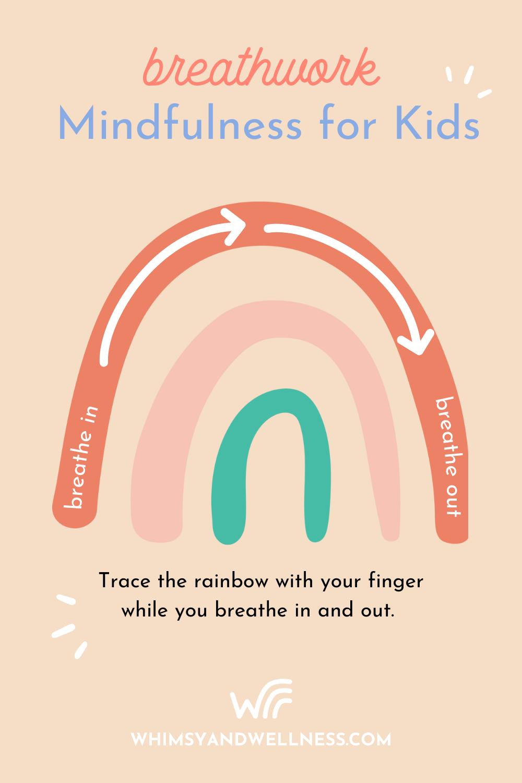 Breathwork Activity