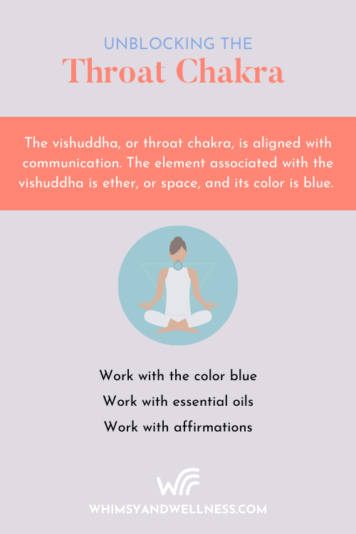 Unblocking the Throat Chakra