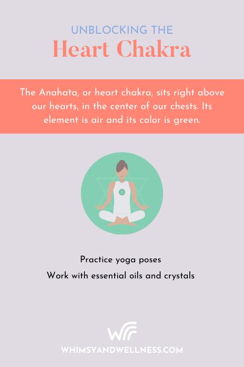Unblocking the Heart Chakra